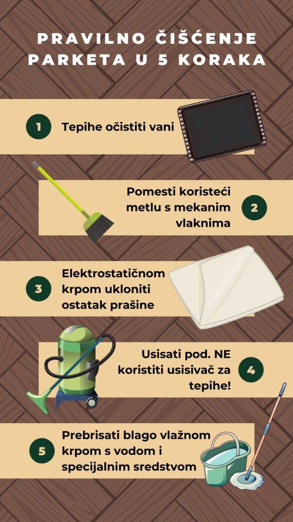 EuroTRIM Mostar Blog Briga o parketima - 5 koraka ciscenja